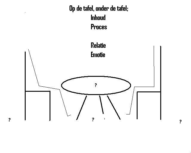 op_onder_tafel